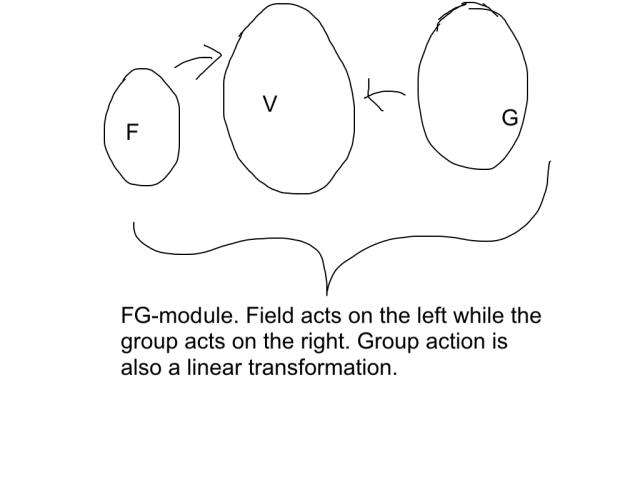 FGmodule-defn