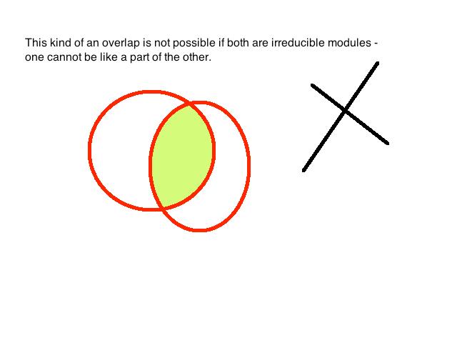 SchursLemma2